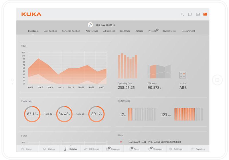 User Interface zeigt aktuelle Daten eines Roboters